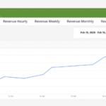 Ezoic | An Intelligent Platform Built For Publishers