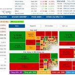 VietstockFinance – Dữ liệu tài chính và công cụ đầu tư chứng khoán