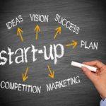 Khởi nghiệp – Khởi sự doanh nghiệp – Phát triển sự nghiệp